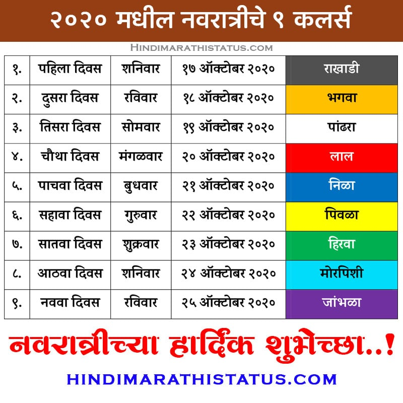 Navratri Colors Marathi 2020